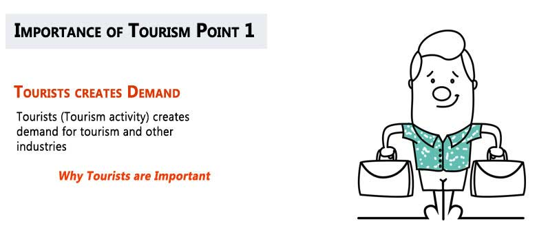 Importance of tourism point 1
