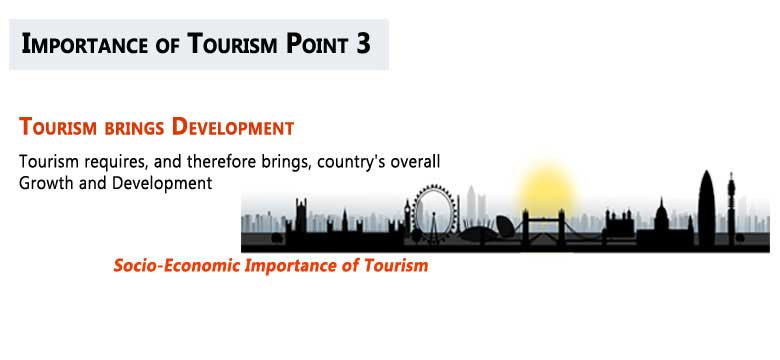 role of tourism in world economy