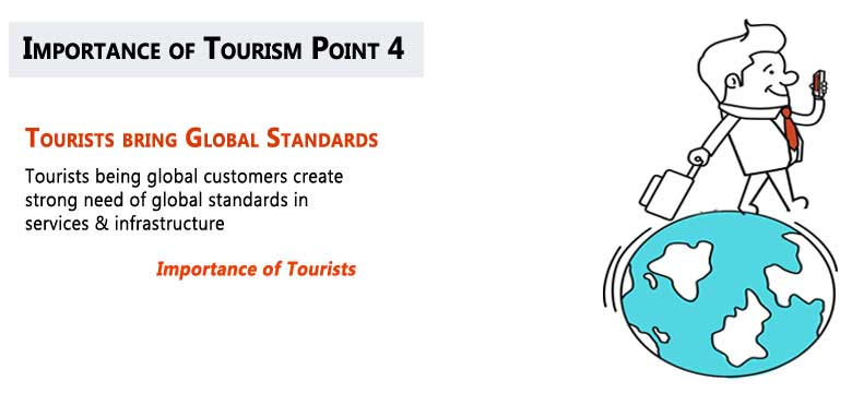 Importance of Tourism | Advantages of tourism | Economic